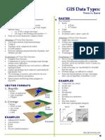 GIS Data Formats
