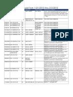 Ward 5 Building Permits Issued 1.21.13 thru 2.3.13
