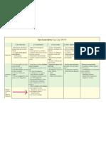 tipos de autoinforme optimi.pdf