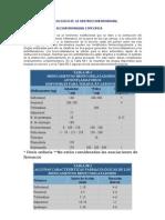 Tratamiento Farmacologico de La Obstruccion Bronquial-junior