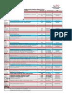 Calendario Salto y Prueba Completa - Enero 2013