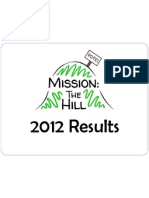 mission the hill 2012 results