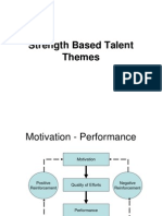 Strength Based Talent Themes