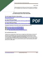 Hedge Fund Retail Investor