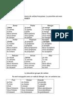 Aula de Francês, Básico 2