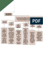 Estadistica Mapa de Juan Manuel Para Lalo