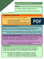 5ContextCluesTypes YAY PDF