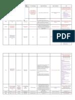 PCOG NOTES GLYCOSIDES