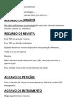 Revisão de processual do trabalho (recursos)