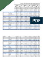 Hasil Survei Phbs (Dikes Kota)