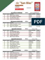 Clasificaciones San Blas 2013 -ToDAS
