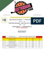 2010-2011 Herren Nach Runde 10