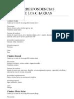Correspondencias de Los Chakras
