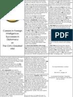 CIA Brochure PDF 2