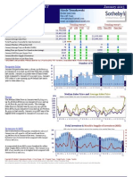 Carmel Ca Homes Market Action Report for Real Estate Sales January 2013