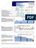 Monterey Homes Market Action Report Real Estate Sales for January 2013