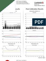 Vizio E420i-A1 CNET review calibration results