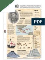 Expediciones de Hernán Cortés