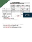 Ficha de Seguimiento de Tareas Escolares