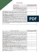 2012-02-23 Directive Ue Protectianaturii