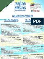 Cuadros_Comparativos DE RESOLUCIÒN 058