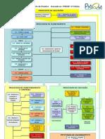 Fluxo Processos Resumido 4aEd