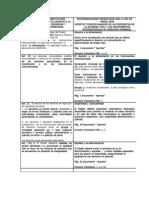 Articulos en La Constitucion Relacionados Con El Derecho a La Alimentacion, Seguridad y Soberania Alimentaria