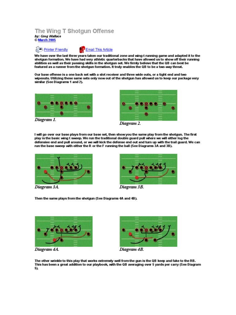 Offense wing playbook t Buck Sweep