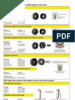 A6 Wear Parts Catalogue