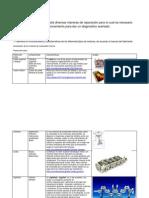 Identifica el funcionamiento y características de los diferentes tipos de motores.docx