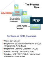 OBC_2011