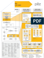 poster_functional_safety