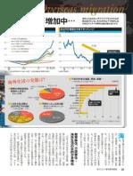 海外へ脱出する日本人が増加中