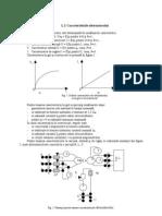 L.2 Caracteristicile Alternatorului
