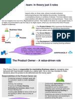 Agile Role Chart