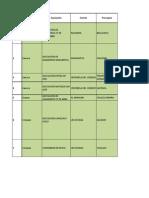 Matriz General Quipux Direcciones Agropecuarias 13 Dic