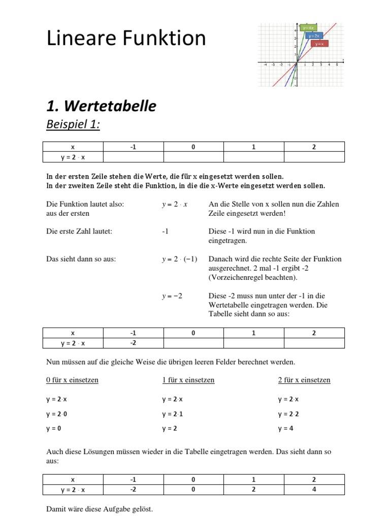Mathe (Lineare Funktionen)