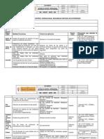 MA – SGSST – AEPC - 004 MATRIZ DE CONTROL OPERACIONAL SEGURIDAD PINTADO DE EXTERIORES