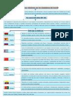Venezuela y su relaciones con los ciudadanos del mundo...pptx