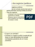 Invalidade Dos Negocios Juridicos