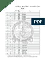 Servico Movel Maritimo Plano Nacional Comunicações-VHF