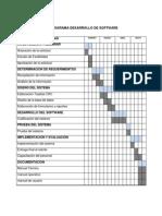 cronograma para el desarrollo de software