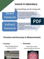 Measurement in Laboratory