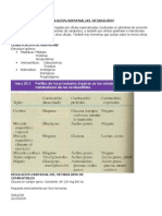 Regulacion Hormonal Del Metabolismo De