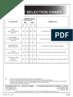 Gasket Chart