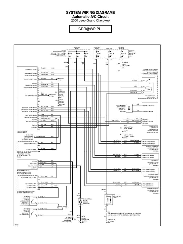 Start Circuit Diagram 98 Jeep Cherokee Electrical Wiring Diagrams Sport Fuse 1998 Online Grand Laredo 2000