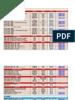 Tabela Promocional Janeiro 2013