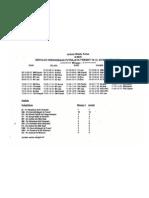 Jadual waktu Tahun 6 (siri3) SKPP 18(1) 2013