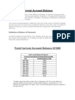 Current Account Balancce RBI (2004-2012)