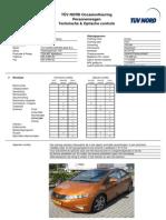 Denkmetkoosmee - Dossier Honda Borghstede - TUV-Rapport Honda Civic